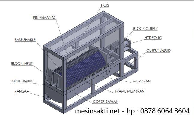 Mesin filter press